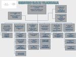 Mapa conceptual de concilio vaticano ii